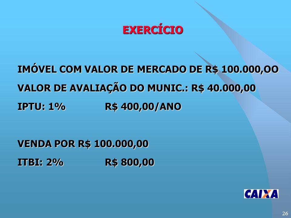 26 EXERCÍCIO IMÓVEL COM VALOR DE MERCADO DE R$ 100.000,OO VALOR DE AVALIAÇÃO DO MUNIC.: R$ 40.000,00 IPTU: 1%R$ 400,00/ANO VENDA POR R$ 100.000,00 ITBI: 2%R$ 800,00