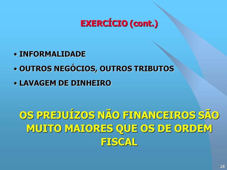 28 EXERCÍCIO (cont.) INFORMALIDADE INFORMALIDADE OUTROS NEGÓCIOS, OUTROS TRIBUTOS OUTROS NEGÓCIOS, OUTROS TRIBUTOS LAVAGEM DE DINHEIRO LAVAGEM DE DINHEIRO OS PREJUÍZOS NÃO FINANCEIROS SÃO MUITO MAIORES QUE OS DE ORDEM FISCAL