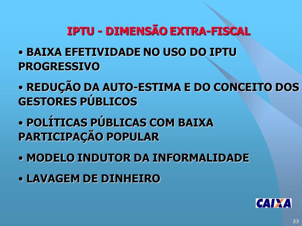 33 IPTU - DIMENSÃO EXTRA-FISCAL BAIXA EFETIVIDADE NO USO DO IPTU PROGRESSIVO BAIXA EFETIVIDADE NO USO DO IPTU PROGRESSIVO REDUÇÃO DA AUTO-ESTIMA E DO CONCEITO DOS GESTORES PÚBLICOS REDUÇÃO DA AUTO-ESTIMA E DO CONCEITO DOS GESTORES PÚBLICOS POLÍTICAS PÚBLICAS COM BAIXA PARTICIPAÇÃO POPULAR POLÍTICAS PÚBLICAS COM BAIXA PARTICIPAÇÃO POPULAR MODELO INDUTOR DA INFORMALIDADE MODELO INDUTOR DA INFORMALIDADE LAVAGEM DE DINHEIRO LAVAGEM DE DINHEIRO