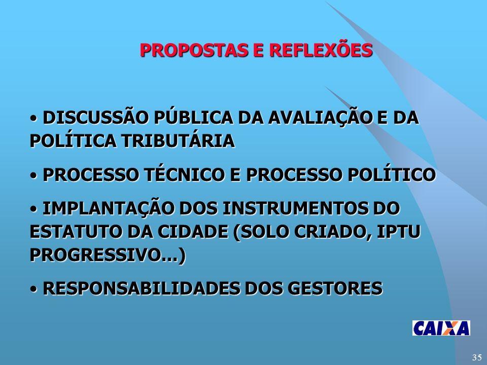 35 PROPOSTAS E REFLEXÕES DISCUSSÃO PÚBLICA DA AVALIAÇÃO E DA POLÍTICA TRIBUTÁRIA DISCUSSÃO PÚBLICA DA AVALIAÇÃO E DA POLÍTICA TRIBUTÁRIA PROCESSO TÉCNICO E PROCESSO POLÍTICO PROCESSO TÉCNICO E PROCESSO POLÍTICO IMPLANTAÇÃO DOS INSTRUMENTOS DO ESTATUTO DA CIDADE (SOLO CRIADO, IPTU PROGRESSIVO...) IMPLANTAÇÃO DOS INSTRUMENTOS DO ESTATUTO DA CIDADE (SOLO CRIADO, IPTU PROGRESSIVO...) RESPONSABILIDADES DOS GESTORES RESPONSABILIDADES DOS GESTORES
