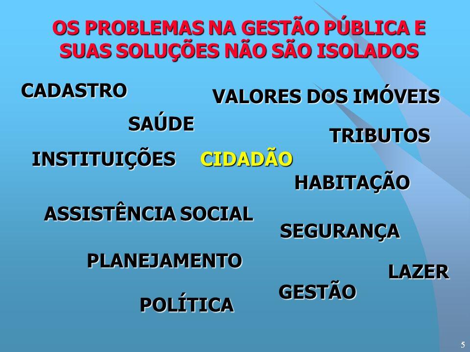 5 CIDADÃO VALORES DOS IMÓVEIS GESTÃO PLANEJAMENTO CADASTRO TRIBUTOS SAÚDE INSTITUIÇÕES SEGURANÇA LAZER ASSISTÊNCIA SOCIAL HABITAÇÃO POLÍTICA OS PROBLEMAS NA GESTÃO PÚBLICA E SUAS SOLUÇÕES NÃO SÃO ISOLADOS