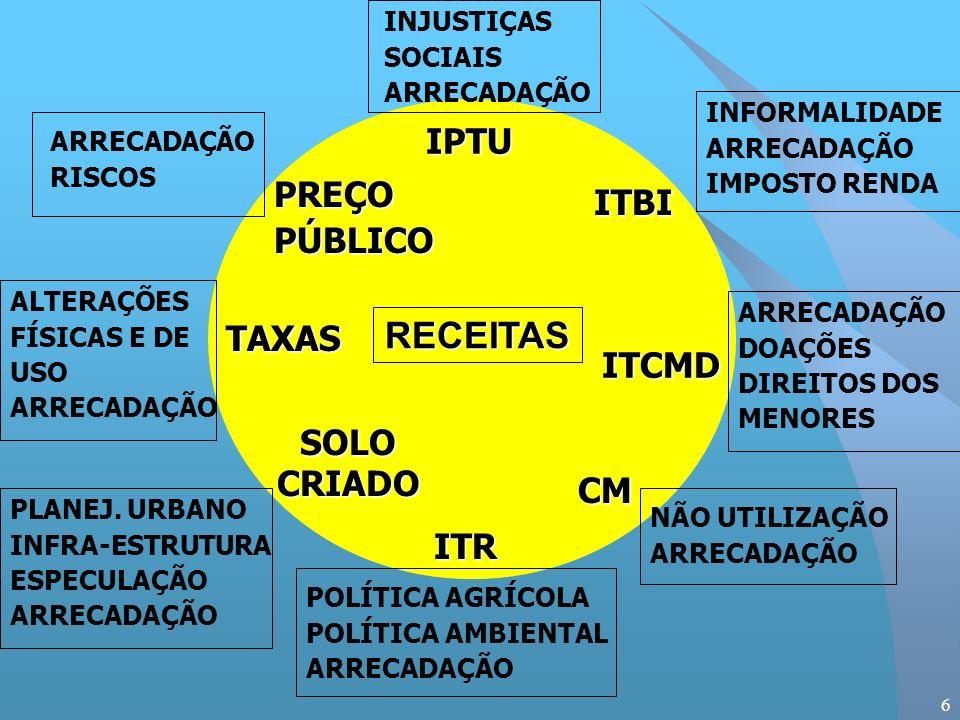 6 IPTU ITBI ITCMD CM ITR TAXAS PREÇO PÚBLICO INJUSTIÇAS SOCIAIS ARRECADAÇÃO INFORMALIDADE ARRECADAÇÃO IMPOSTO RENDA ARRECADAÇÃO DOAÇÕES DIREITOS DOS MENORES NÃO UTILIZAÇÃO ARRECADAÇÃO POLÍTICA AGRÍCOLA POLÍTICA AMBIENTAL ARRECADAÇÃO ALTERAÇÕES FÍSICAS E DE USO ARRECADAÇÃO ARRECADAÇÃO RISCOS SOLO CRIADO PLANEJ.