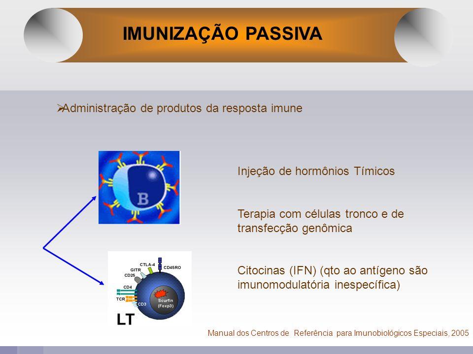 IMUNIZAÇÃO PASSIVA Administração de produtos da resposta imune Injeção de hormônios Tímicos Terapia com células tronco e de transfecção genômica Citoc