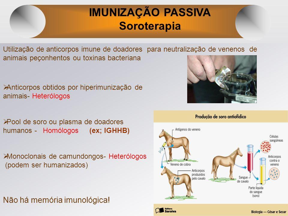 IMUNIZAÇÃO PASSIVA Soroterapia Anticorpos obtidos por hiperimunização de animais- Heterólogos Pool de soro ou plasma de doadores humanos - Homólogos (