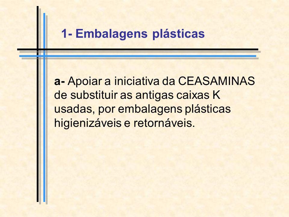1- Embalagens plásticas a- Apoiar a iniciativa da CEASAMINAS de substituir as antigas caixas K usadas, por embalagens plásticas higienizáveis e retornáveis.