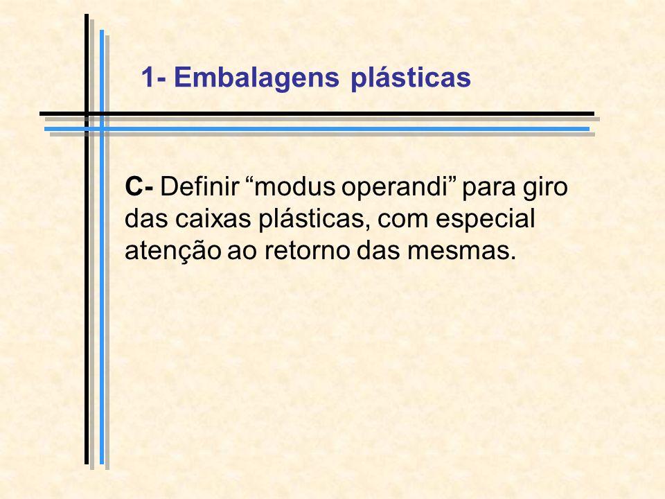 C- Definir modus operandi para giro das caixas plásticas, com especial atenção ao retorno das mesmas.