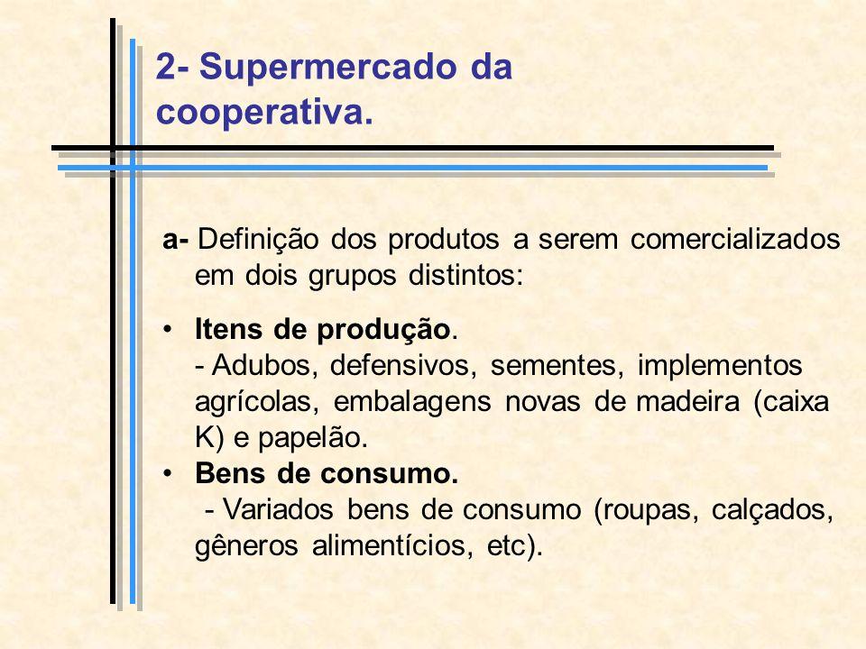 a- Definição dos produtos a serem comercializados em dois grupos distintos: Itens de produção.