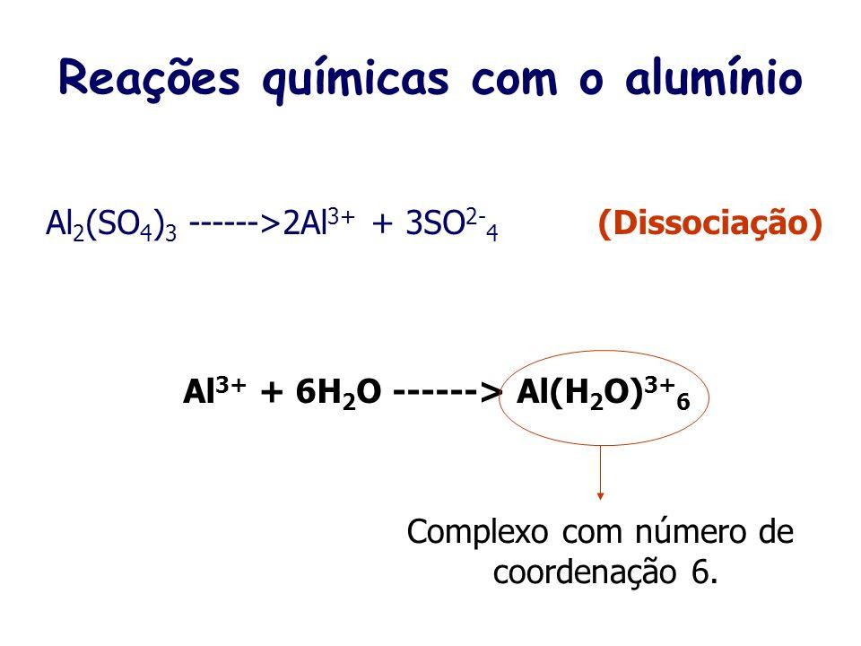 Principais agentes coagulantes Sulfato de alumínio – Al 2 (SO 4 ) 3 x14H 2 O. Hidroxicloreto de alumínio. Cloreto férrico. Sulfato férrico. Taninos ve