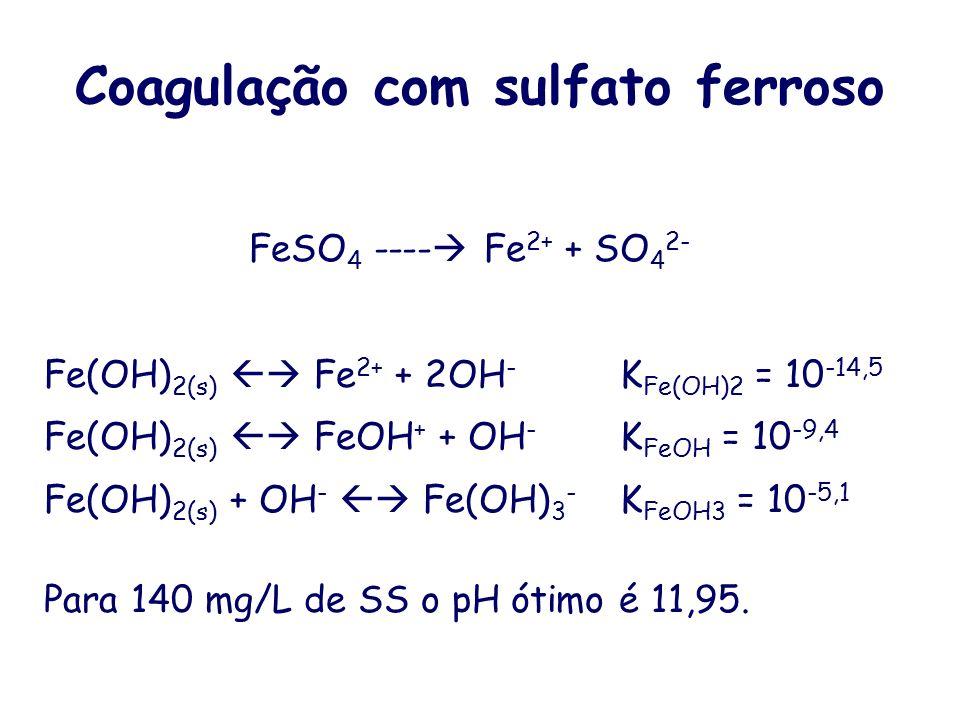 pH ótimo para a coagulação através do Al 2 (SO 4 ) 3 [sp Al ] = K Al(OH)3 *δ 3 H *[H + ] 3 /(δ Al *K 3 W ) + K Al(OH) *K Al(OH)3 *δ 2 H *[H + ] 2 /(δ