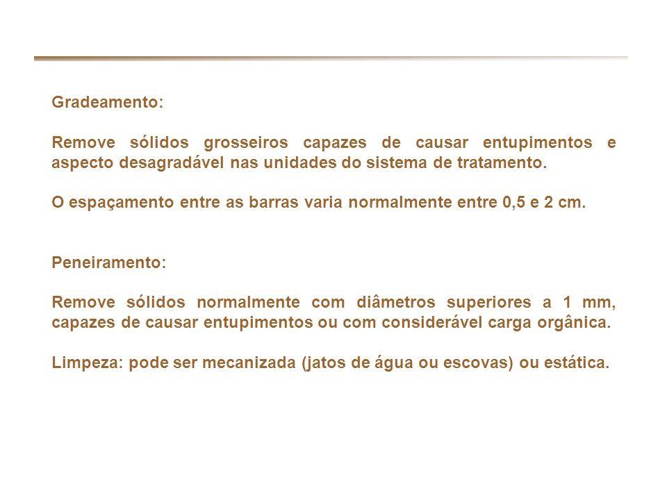 Remoção de fósforo - Questões biológicas - Atenção: O fósforo é um micro nutriente importante para processos biológicos!!.