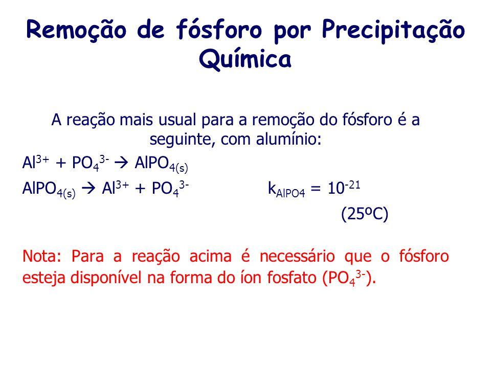 Remoção de fósforo por Precipitação Química Em efluentes industriais e em esgotos é encontrado mas comumente como: fosfato de sódio (Na 3 PO 4 ), fosf