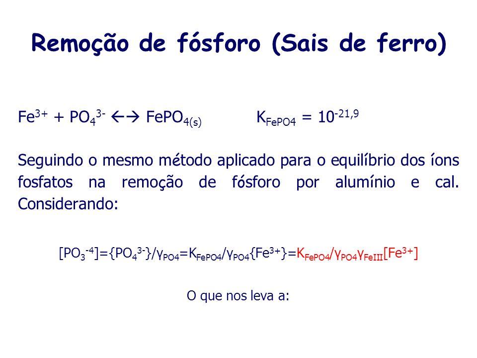 Remoção de fósforo (cal) 5Ca 2+ + 3PO 4 3- + OH - Ca 5 (PO 4 ) 3 OH (s) Ca 5 (PO 4 ) 3 OH (s) = mineral apatita K apatita = K ap = 10 -55,9 Novamente