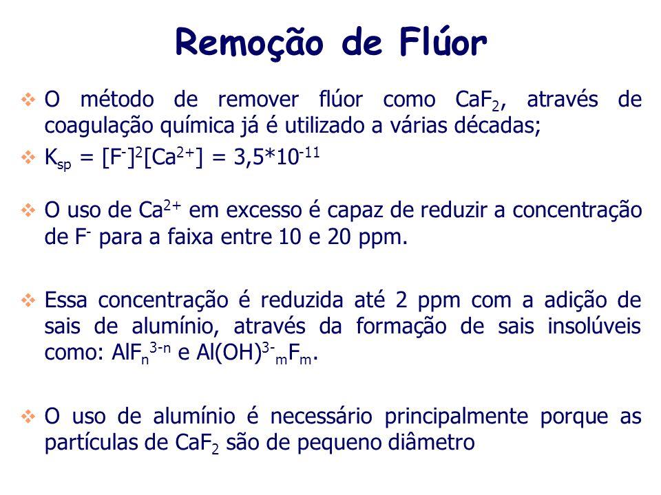 Remoção de Flúor O F em água potável deve permanecer na faixa entre 0,5 e 1 ppm; Muitos países possuem águas superficiais com concentrações de flúor a