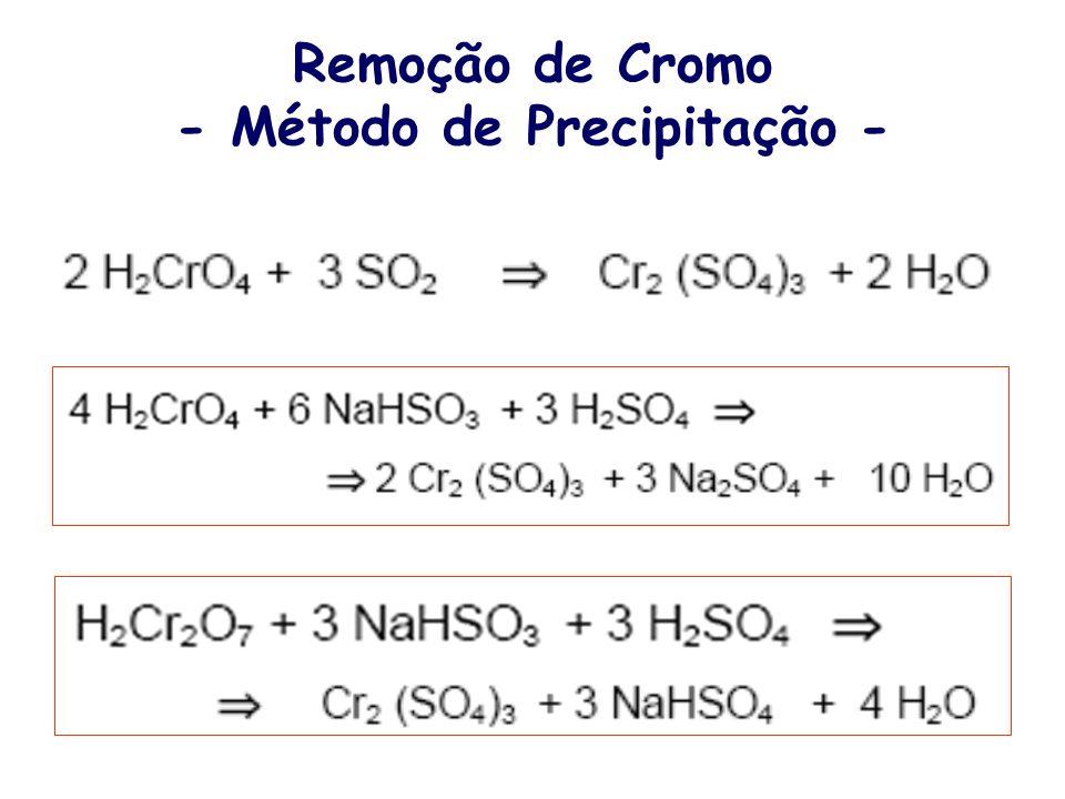 Remoção de Cromo - Método de Precipitação - No caso do íon cromato o Cromo +6 é reduzido para o estado de oxidação +3 pela ação do dióxido de enxofre