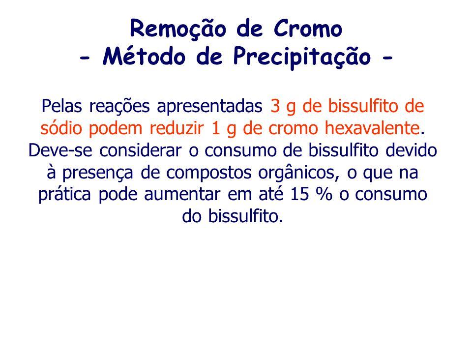 Remoção de Cromo - Método de Precipitação -