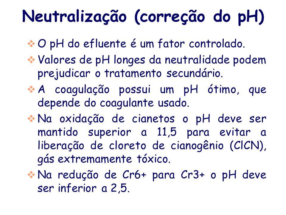 Neutralização (correção do pH) O pH do efluente é um fator controlado.