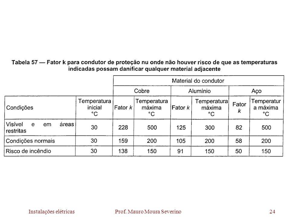 Instalações elétricas Prof. Mauro Moura Severino24