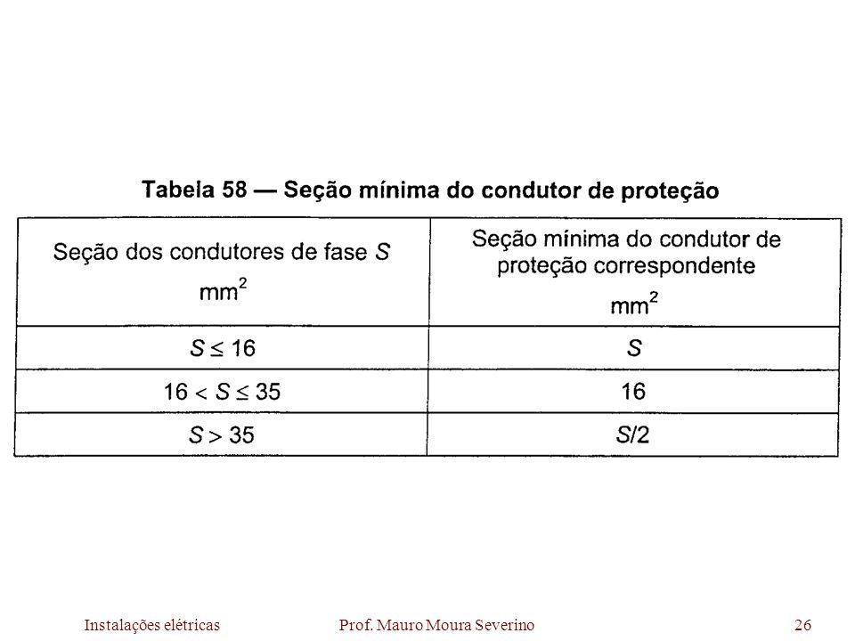 Instalações elétricas Prof. Mauro Moura Severino26