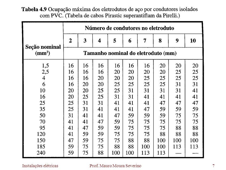 Instalações elétricas Prof. Mauro Moura Severino48
