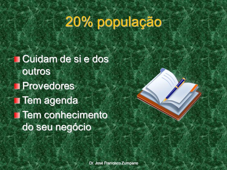 20% população Cuidam de si e dos outros Provedores Tem agenda Tem conhecimento do seu negócio Dr. José Francisco Zumpano