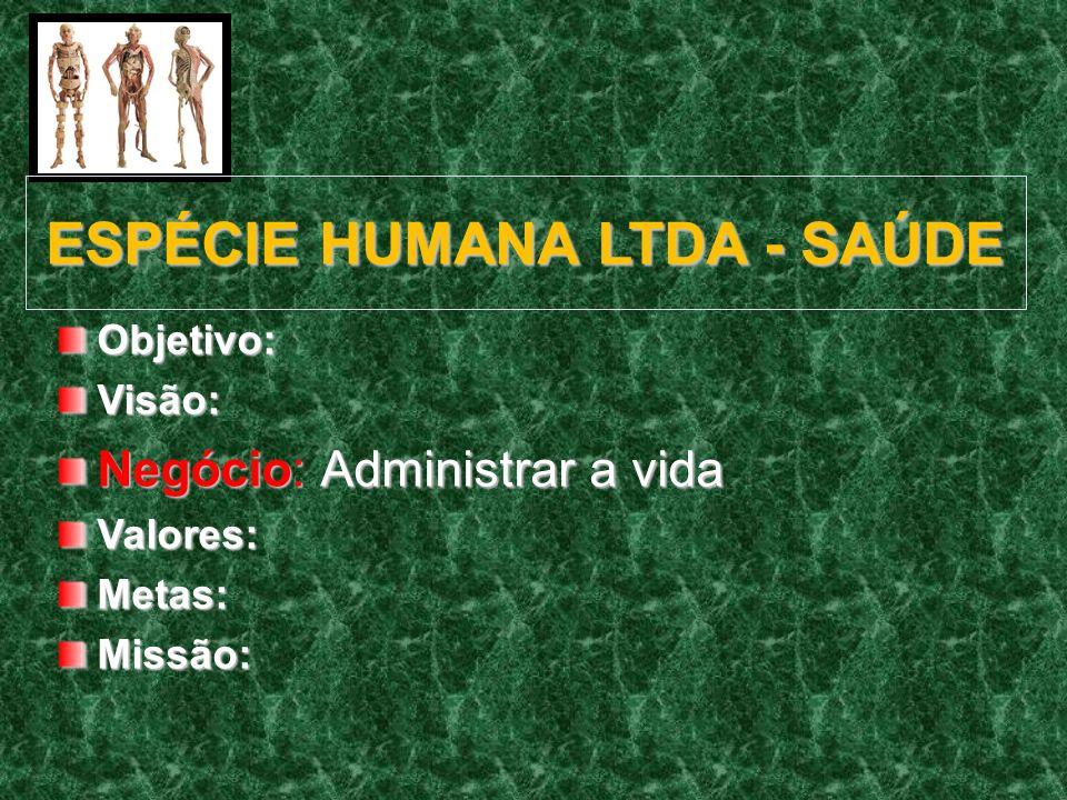 Objetivo:Visão: Negócio: Administrar a vida Valores:Metas:Missão: ESPÉCIE HUMANA LTDA - SAÚDE