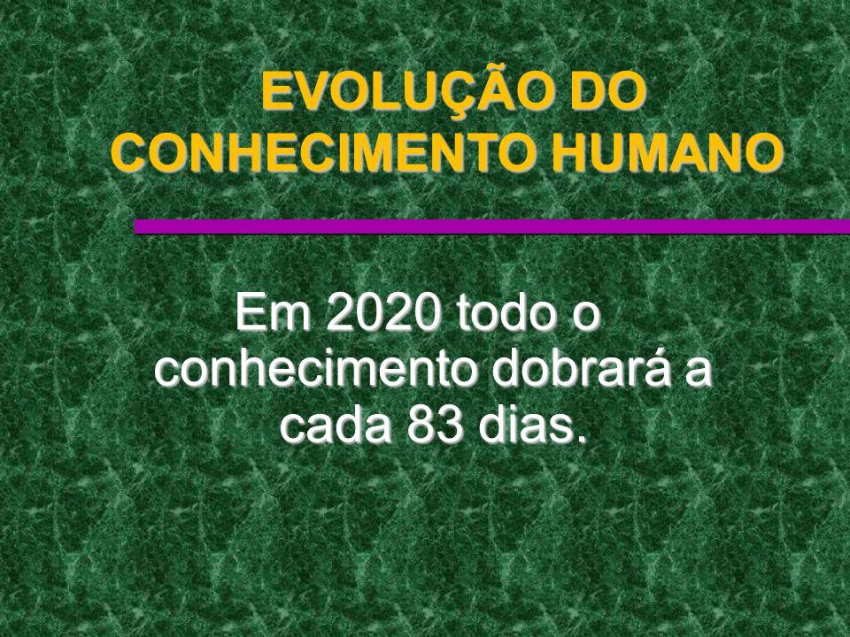 EVOLUÇÃO DO CONHECIMENTO HUMANO EVOLUÇÃO DO CONHECIMENTO HUMANO Em 2020 todo o conhecimento dobrará a cada 83 dias.