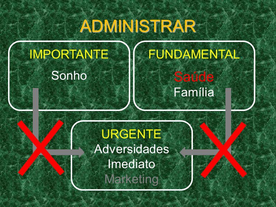 ADMINISTRAR IMPORTANTEFUNDAMENTAL URGENTE Sonho Saúde Família Adversidades Imediato Marketing