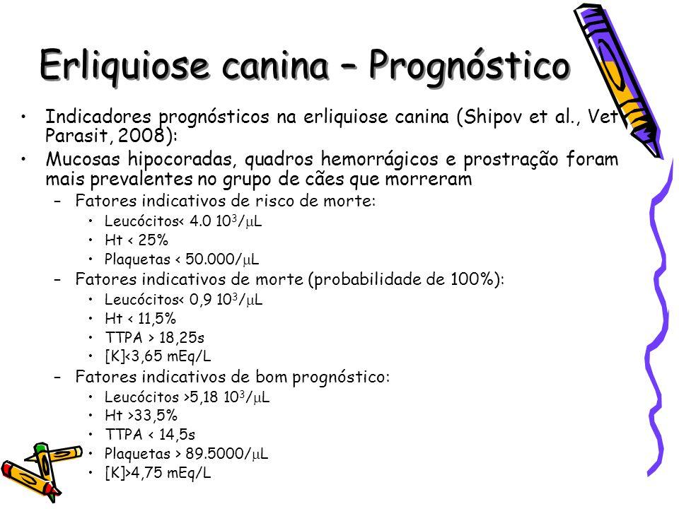 Erliquiose canina – Prognóstico Indicadores prognósticos na erliquiose canina (Shipov et al., Vet Parasit, 2008): Mucosas hipocoradas, quadros hemorrá