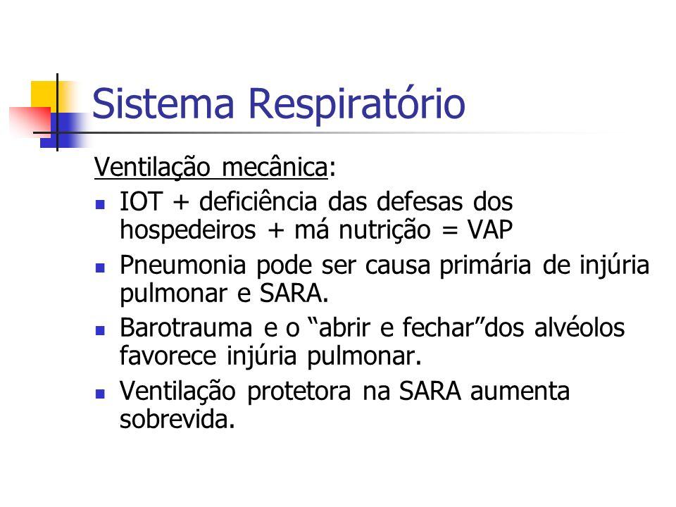 Sistema Respiratório Ventilação mecânica: IOT + deficiência das defesas dos hospedeiros + má nutrição = VAP Pneumonia pode ser causa primária de injúr