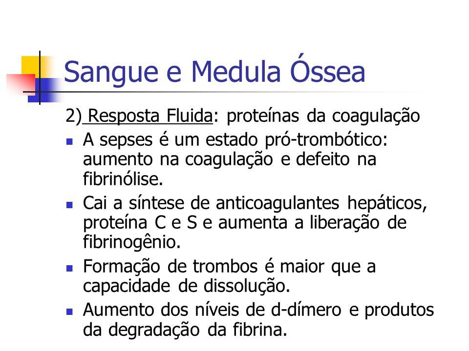 Sangue e Medula Óssea 2) Resposta Fluida: proteínas da coagulação A sepses é um estado pró-trombótico: aumento na coagulação e defeito na fibrinólise.