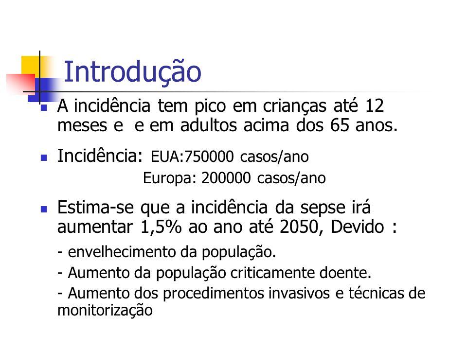 Introdução A incidência tem pico em crianças até 12 meses e e em adultos acima dos 65 anos. Incidência: EUA:750000 casos/ano Europa: 200000 casos/ano