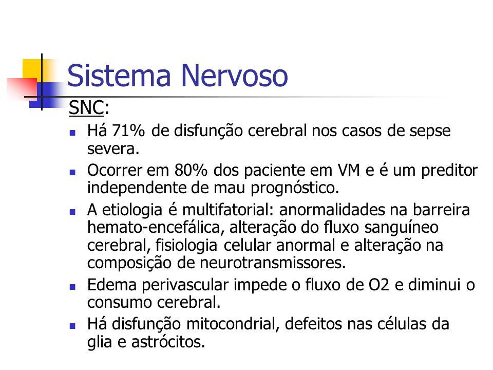 Sistema Nervoso SNC: Há 71% de disfunção cerebral nos casos de sepse severa. Ocorrer em 80% dos paciente em VM e é um preditor independente de mau pro