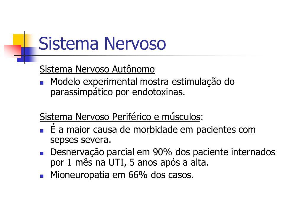 Sistema Nervoso Sistema Nervoso Autônomo Modelo experimental mostra estimulação do parassimpático por endotoxinas. Sistema Nervoso Periférico e múscul