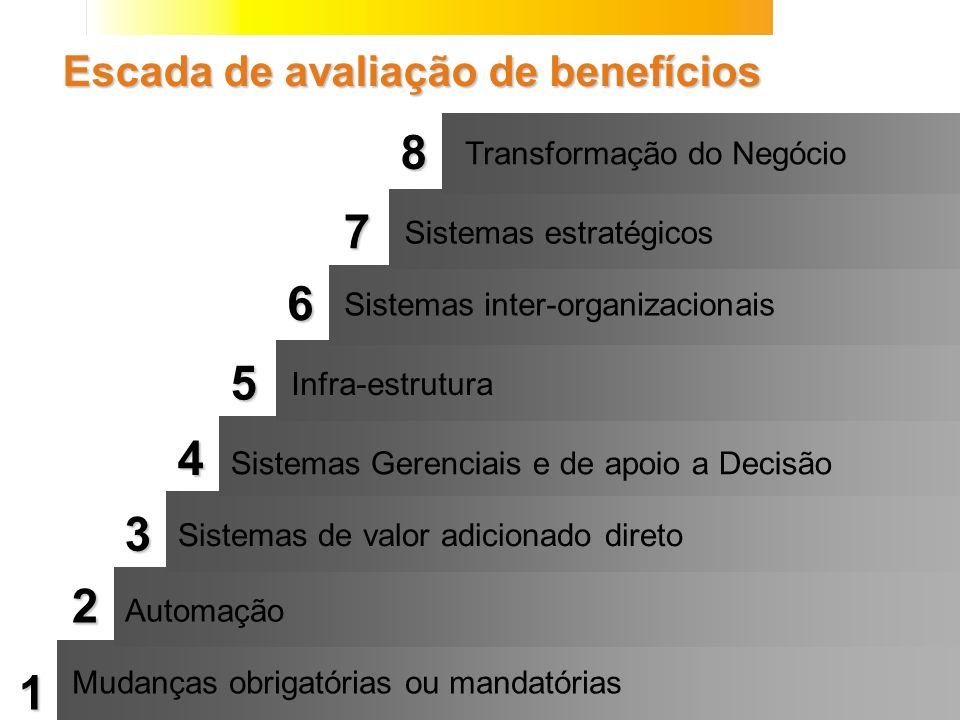 Escada de avaliação de benefícios 1 2 3 4 5 6 7 8 Mudanças obrigatórias ou mandatórias Automação Sistemas de valor adicionado direto Sistemas Gerencia