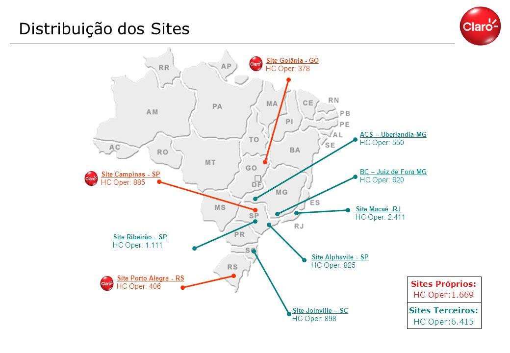 Distribuição dos Sites BC – Juiz de Fora MG HC Oper: 620 ACS – Uberlandia MG HC Oper: 550 Site Alphavile - SP HC Oper: 825 Site Macaé -RJ HC Oper: 2.4