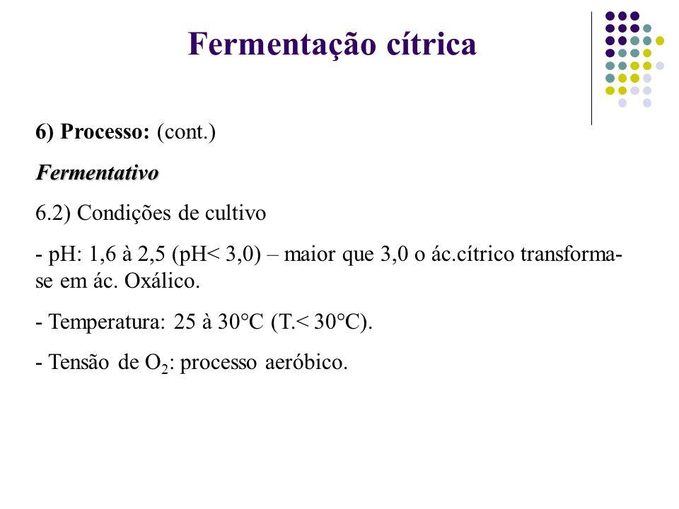6) Processo: (cont.)Fermentativo 6.2) Condições de cultivo - pH: 1,6 à 2,5 (pH< 3,0) – maior que 3,0 o ác.cítrico transforma- se em ác. Oxálico. - Tem