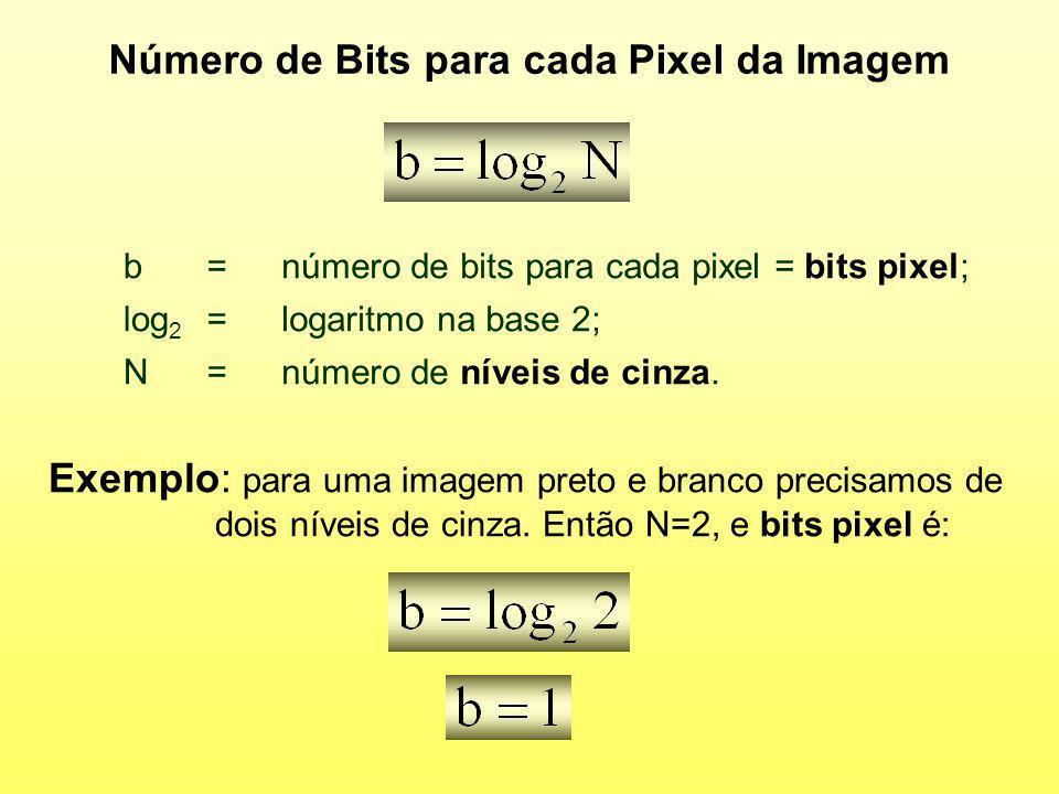 Número de Bits para cada Pixel da Imagem b=número de bits para cada pixel = bits pixel; log 2 =logaritmo na base 2; N=número de níveis de cinza. Exemp