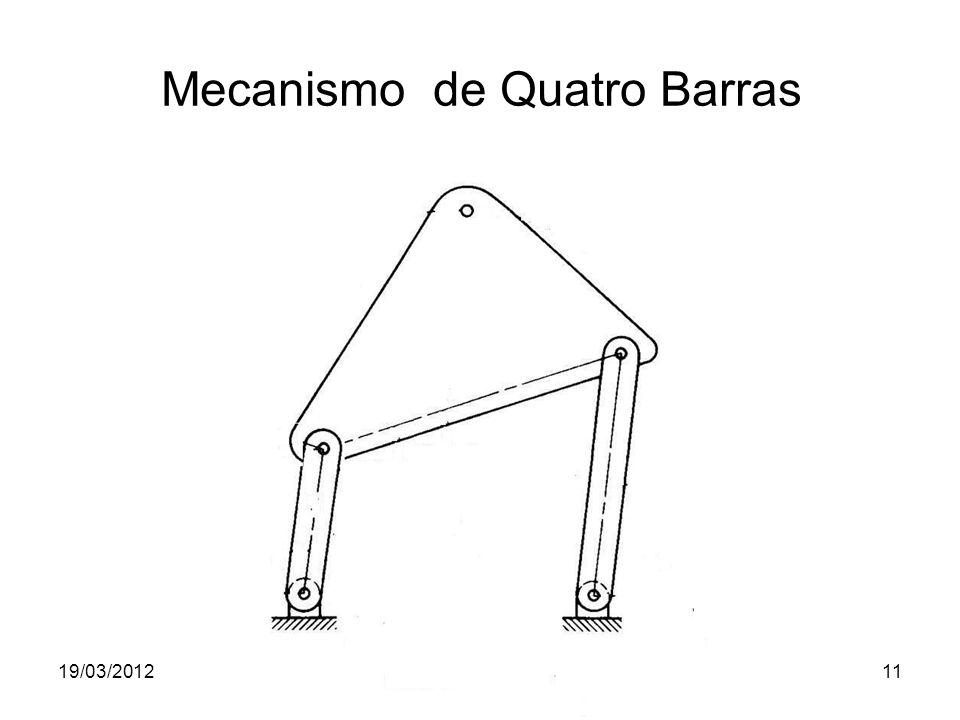 19/03/2012Prof. Jorge Luiz Erthal11 Mecanismo de Quatro Barras