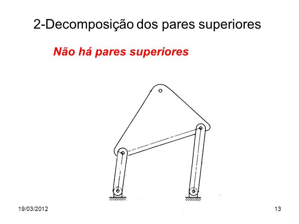 19/03/2012Prof. Jorge Luiz Erthal13 2-Decomposição dos pares superiores Não há pares superiores