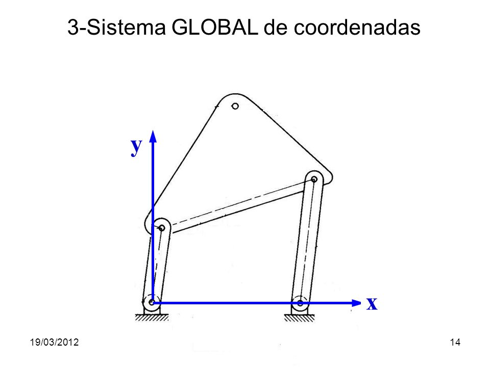 19/03/2012Prof. Jorge Luiz Erthal14 3-Sistema GLOBAL de coordenadas x y