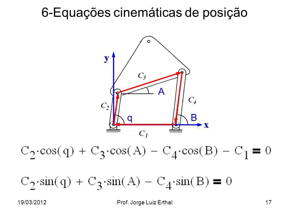 19/03/2012Prof. Jorge Luiz Erthal17 q A B 6-Equações cinemáticas de posição