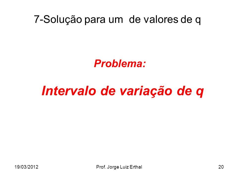 19/03/2012Prof. Jorge Luiz Erthal20 7-Solução para um de valores de q Problema: Intervalo de variação de q