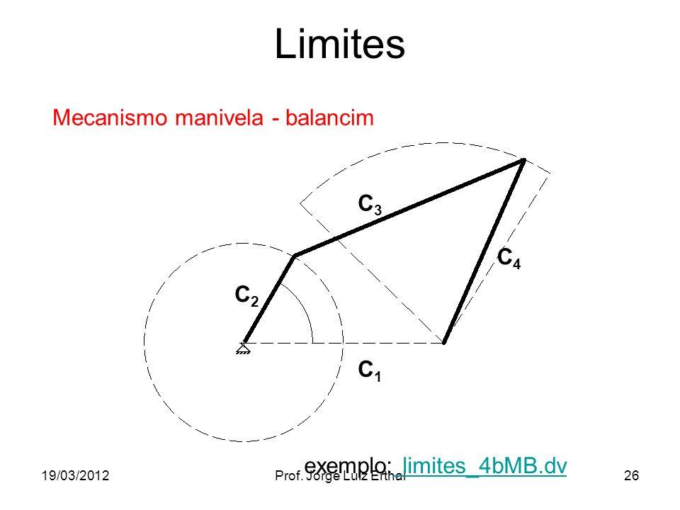 19/03/2012Prof. Jorge Luiz Erthal26 Mecanismo manivela - balancim Limites C1C1 C2C2 C3C3 C4C4 exemplo: limites_4bMB.dv limites_4bMB.dv