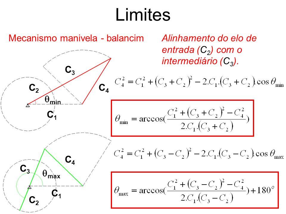 19/03/2012Prof. Jorge Luiz Erthal27 Mecanismo manivela - balancim C2C2 C3C3 C4C4 C1C1 C2C2 C3C3 C4C4 C1C1 min max Alinhamento do elo de entrada (C 2 )