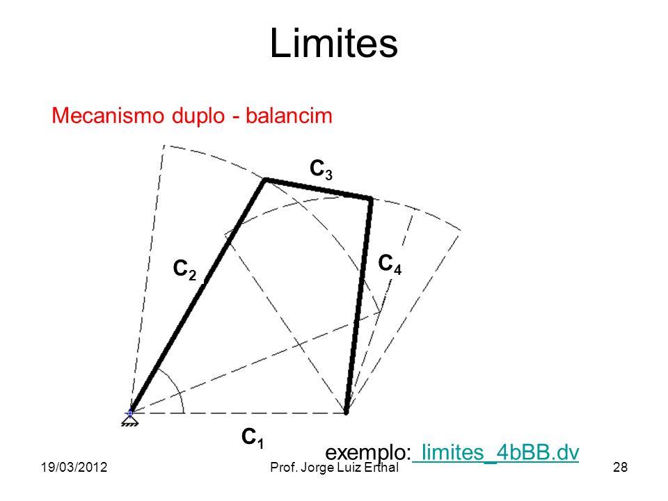 19/03/2012Prof. Jorge Luiz Erthal28 Mecanismo duplo - balancim Limites C1C1 C2C2 C3C3 C4C4 exemplo: limites_4bBB.dv limites_4bBB.dv