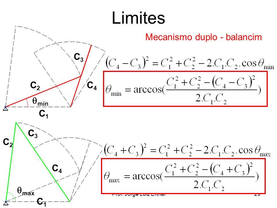 19/03/2012Prof. Jorge Luiz Erthal29 Mecanismo duplo - balancim Limites C1C1 C2C2 C3C3 C4C4 C1C1 C2C2 C3C3 C4C4 min max