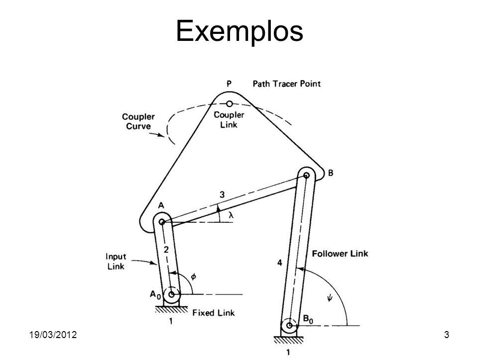 19/03/2012Prof. Jorge Luiz Erthal3 Exemplos