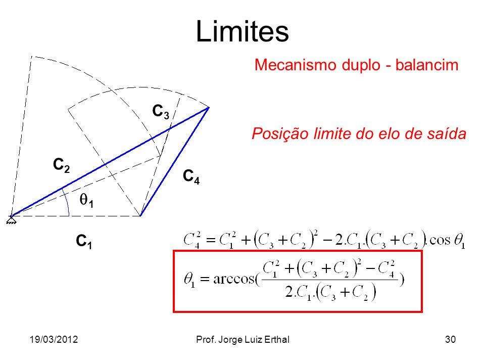19/03/2012Prof. Jorge Luiz Erthal30 Mecanismo duplo - balancim Limites C1C1 C2C2 C3C3 C4C4 1 Posição limite do elo de saída