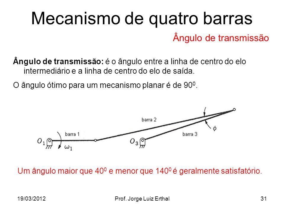 19/03/2012Prof. Jorge Luiz Erthal31 Ângulo de transmissão: é o ângulo entre a linha de centro do elo intermediário e a linha de centro do elo de saída
