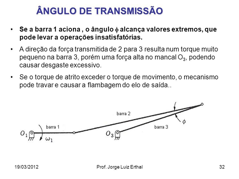 19/03/2012Prof. Jorge Luiz Erthal32 ÂNGULO DE TRANSMISSÃO Se a barra 1 aciona, o ângulo alcança valores extremos, que pode levar a operações insatisfa